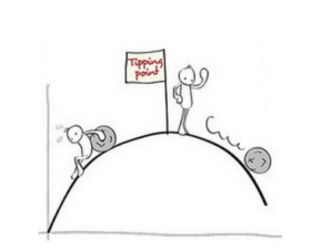 Tipping point = kantelpunt