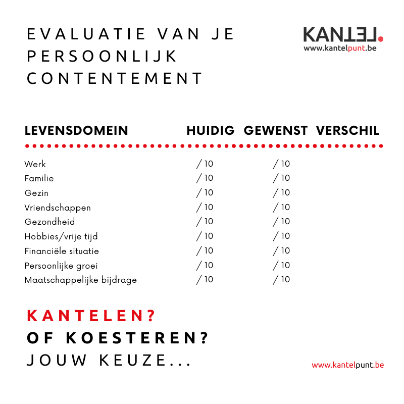 https://www.kantel.be/epc
